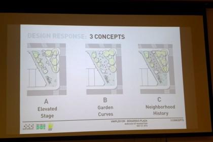 Bogardus three concepts
