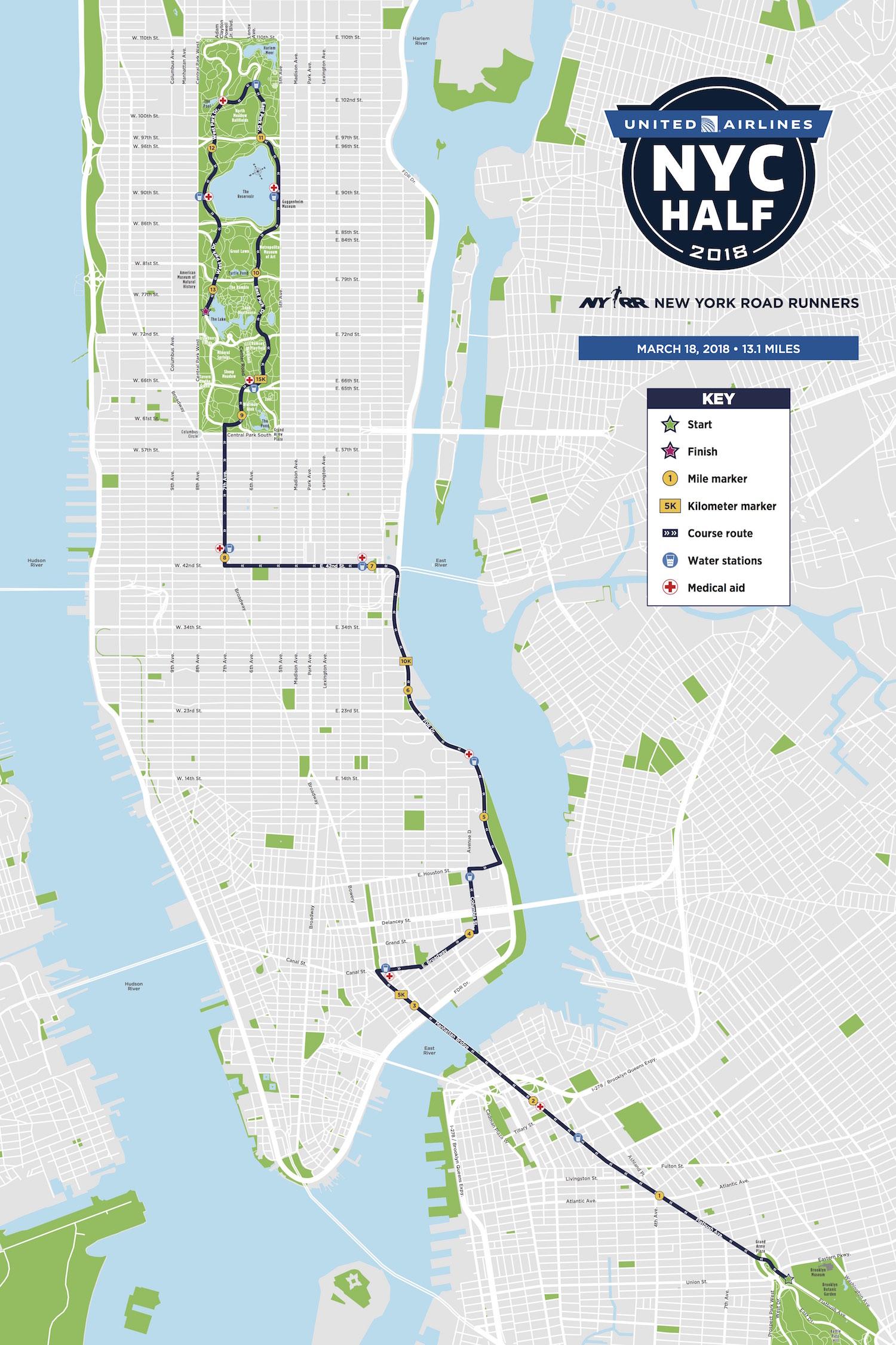 Tribeca Citizen | NYC Half Marathon to Bypass Lower Manhattan